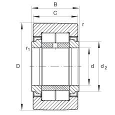 FAG نير نوع بكرات المسار - NUTR17
